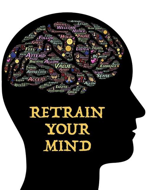 Yoga und das Gehirn